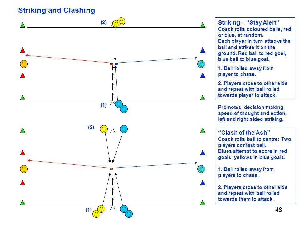 Striking and Clashing (2)