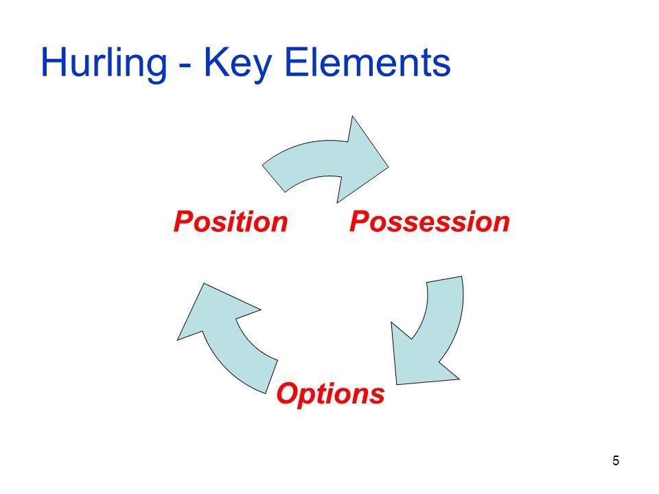 Hurling - Key Elements