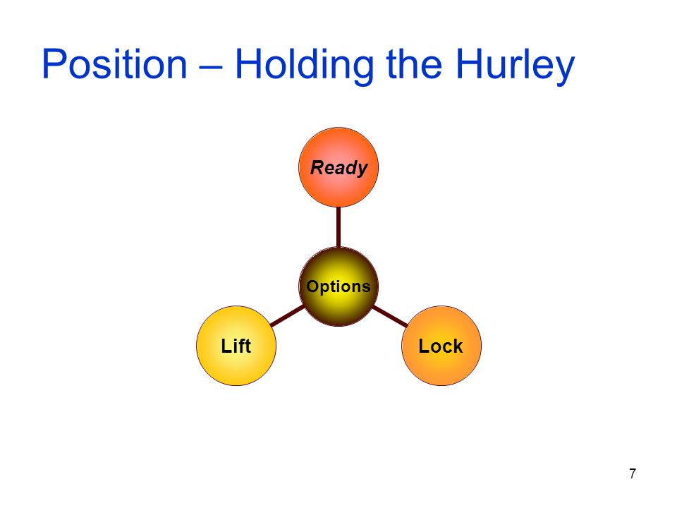 Position – Holding the Hurley