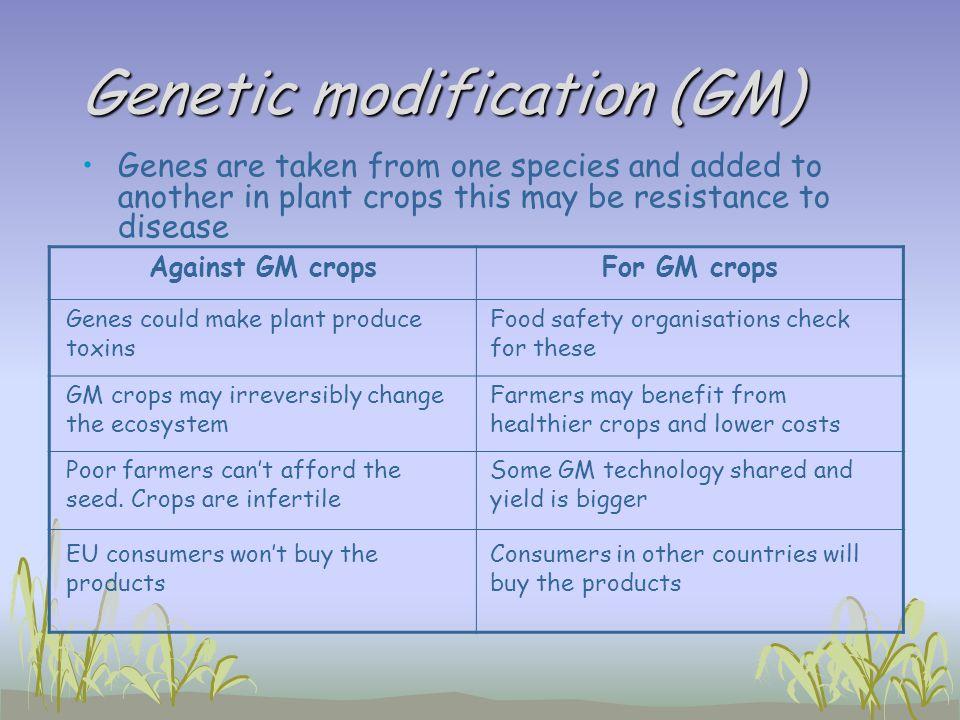 Genetic modification (GM)