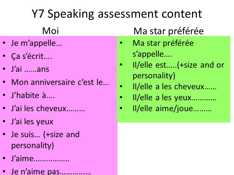 Y7 Speaking assessment content