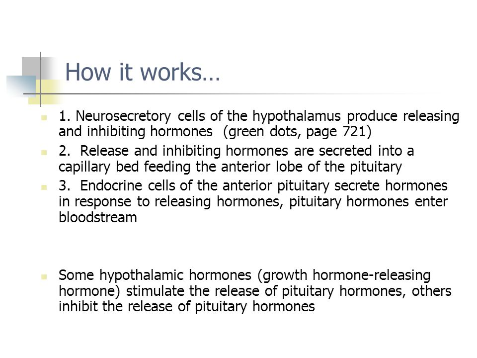 How it works… 1. Neurosecretory cells of the hypothalamus produce releasing and inhibiting hormones (green dots, page 721)