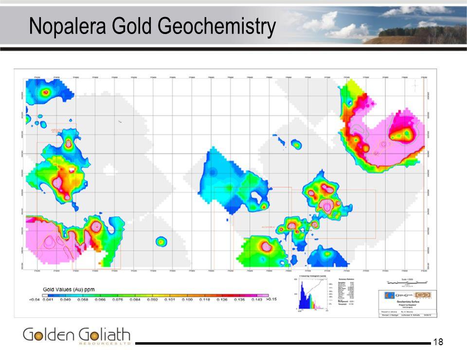 Nopalera Gold Geochemistry