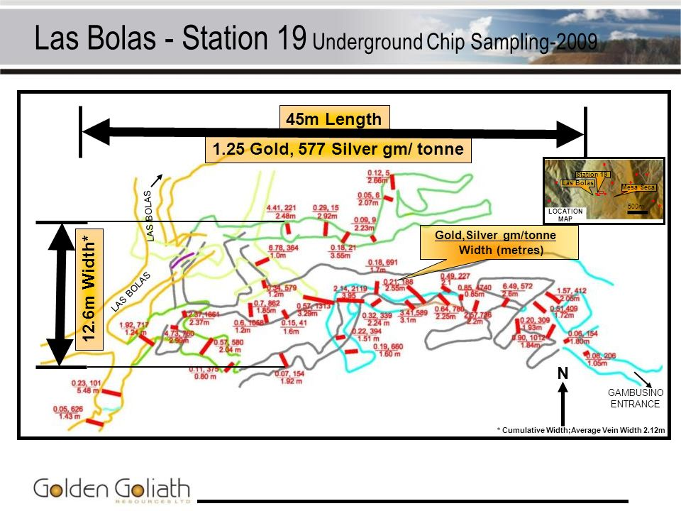 Las Bolas - Station 19 Underground Chip Sampling-2009