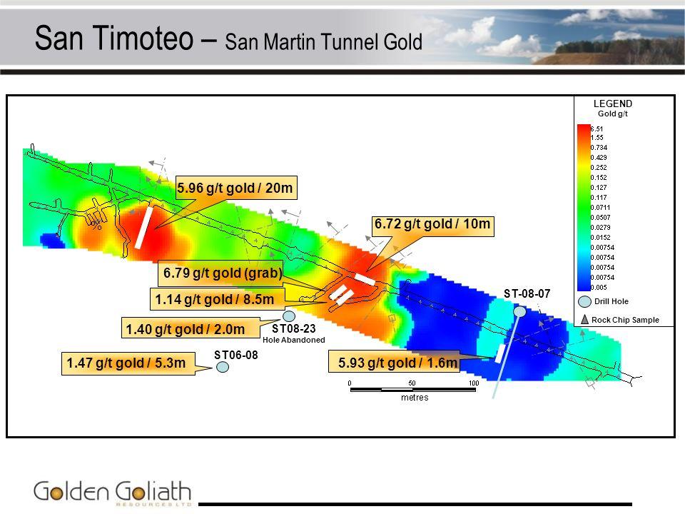 San Timoteo – San Martin Tunnel Gold
