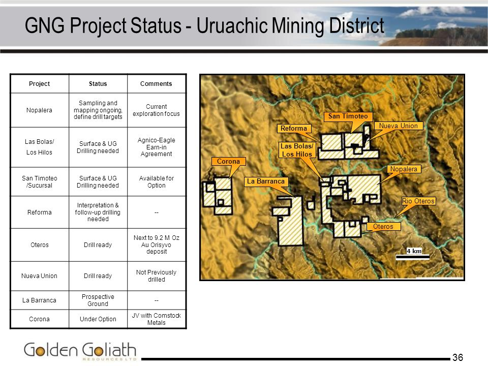 GNG Project Status - Uruachic Mining District