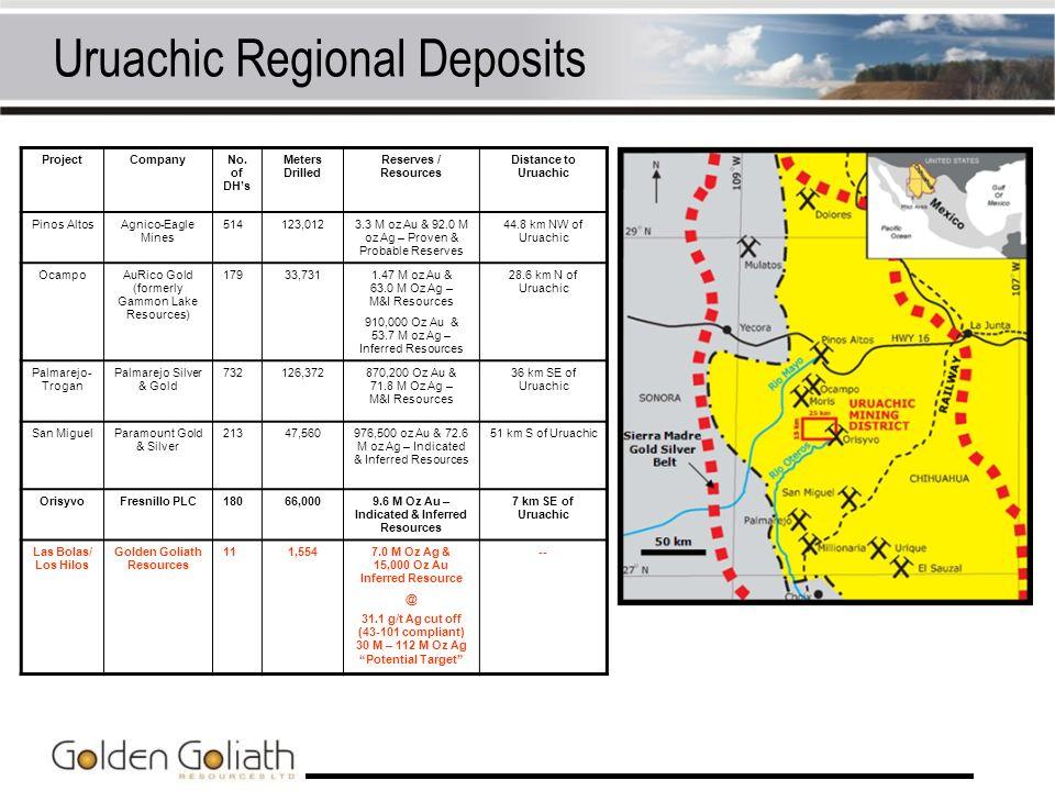Uruachic Regional Deposits