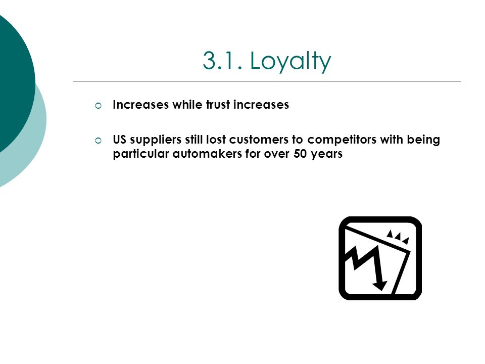 3.1. Loyalty Increases while trust increases