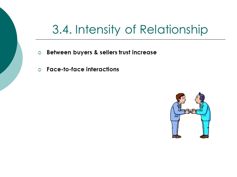 3.4. Intensity of Relationship