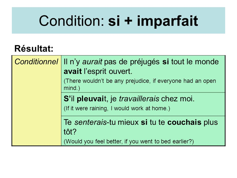 Condition: si + imparfait