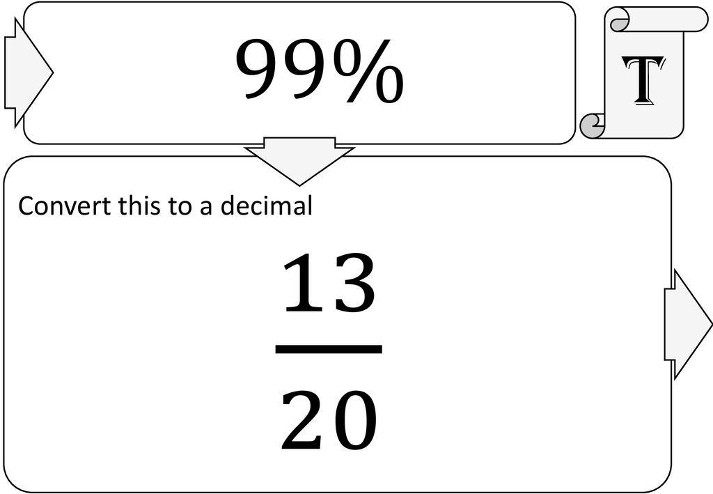 Equivalence Fractions Decimals