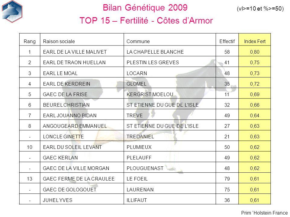 Bilan Génétique 2009 TOP 15 – Fertilité - Côtes d'Armor