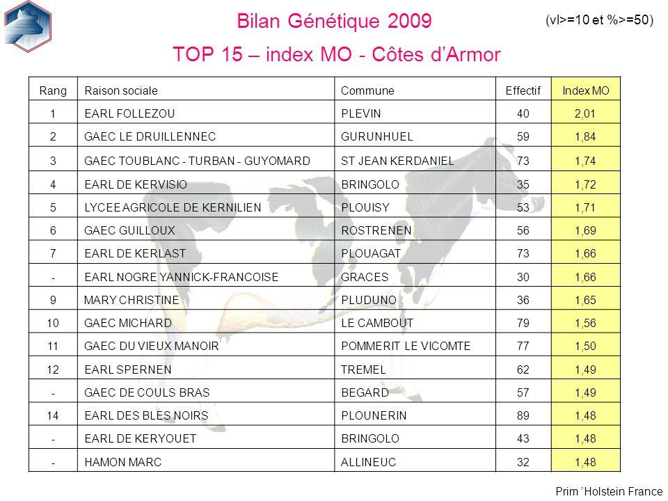 Bilan Génétique 2009 TOP 15 – index MO - Côtes d'Armor