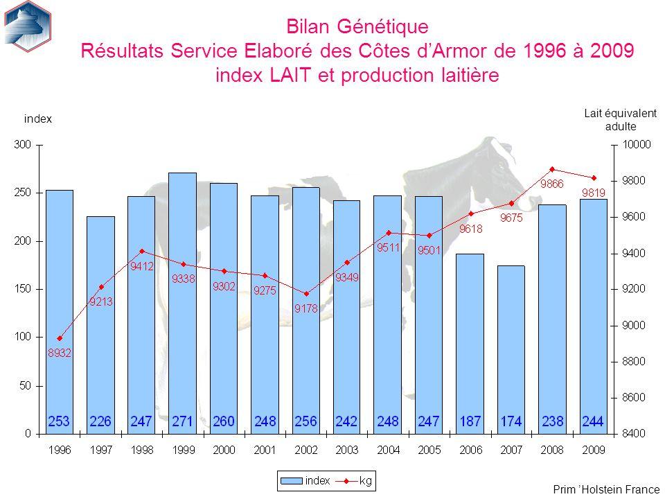Bilan Génétique Résultats Service Elaboré des Côtes d'Armor de 1996 à 2009 index LAIT et production laitière