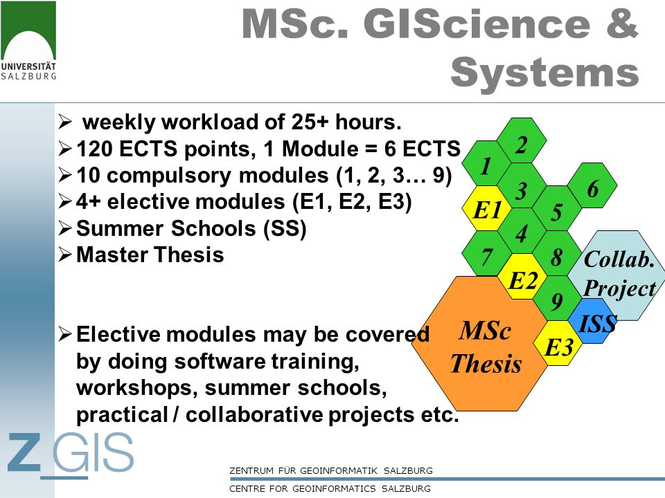 MSc. GIScience & Systems