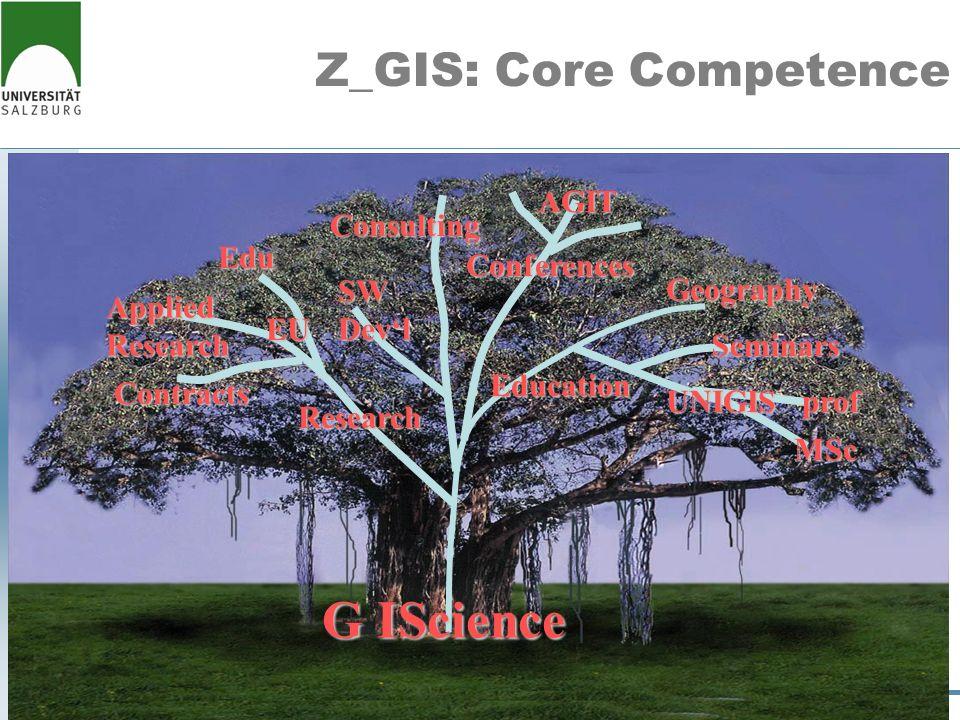 Z_GIS: Core Competence