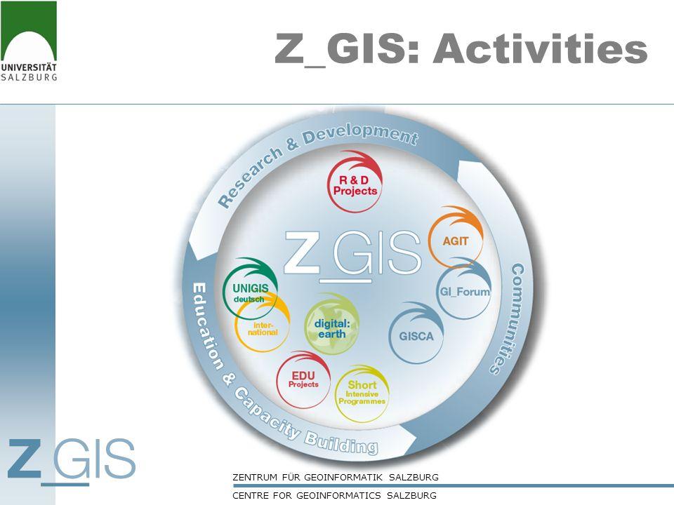 Z_GIS: Activities