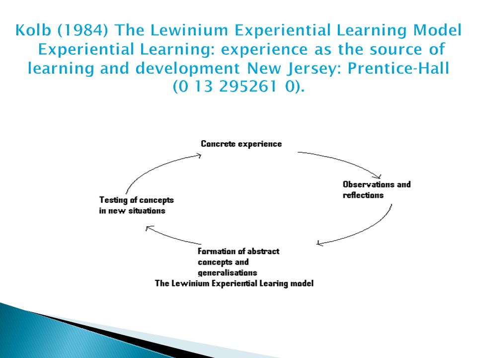 Kolb (1984) The Lewinium Experiential Learning Model Experiential Learning: experience as the source of learning and development New Jersey: Prentice-Hall (0 13 295261 0).