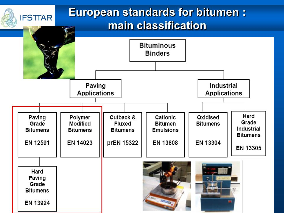 European standards for bitumen : main classification