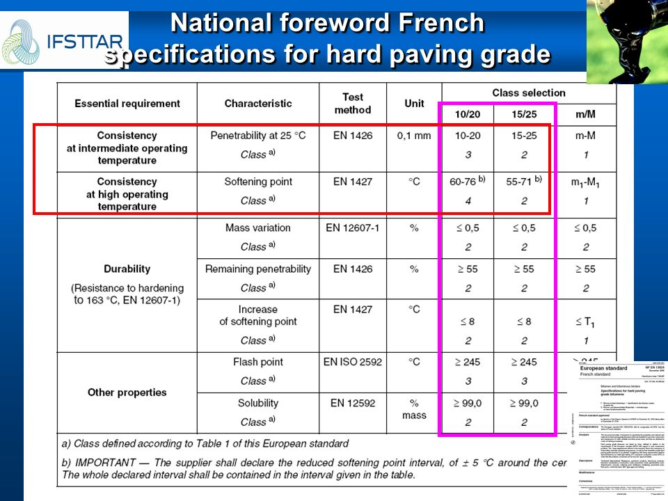 National foreword French specifications for hard paving grade