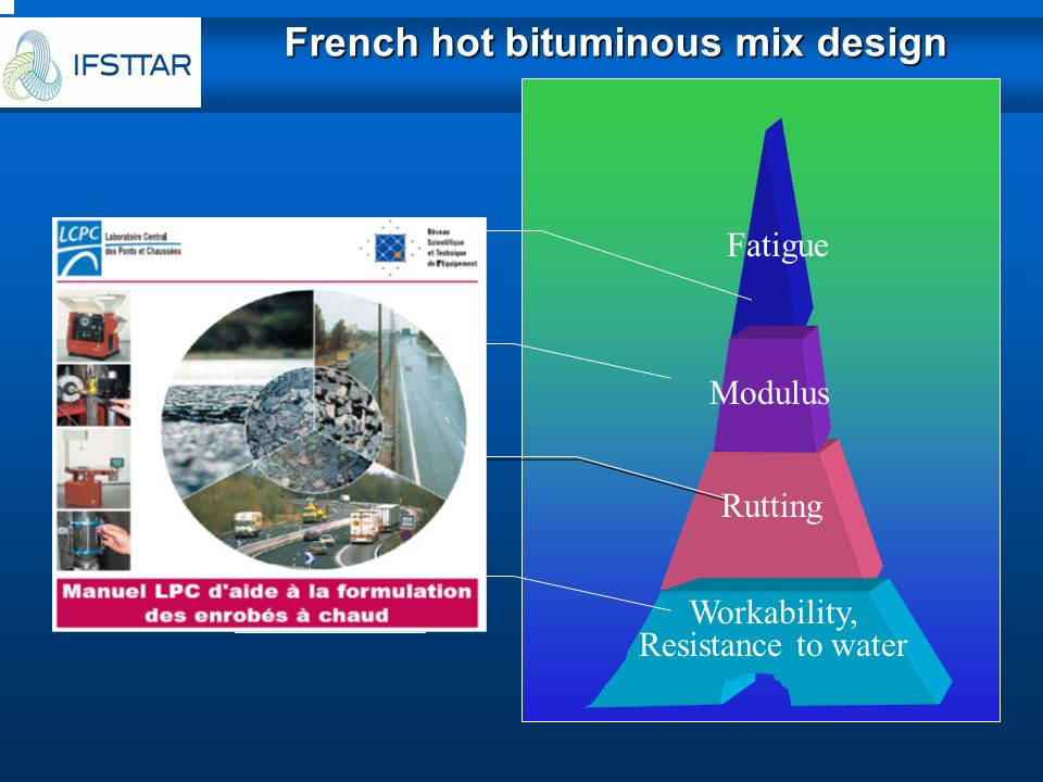 French hot bituminous mix design