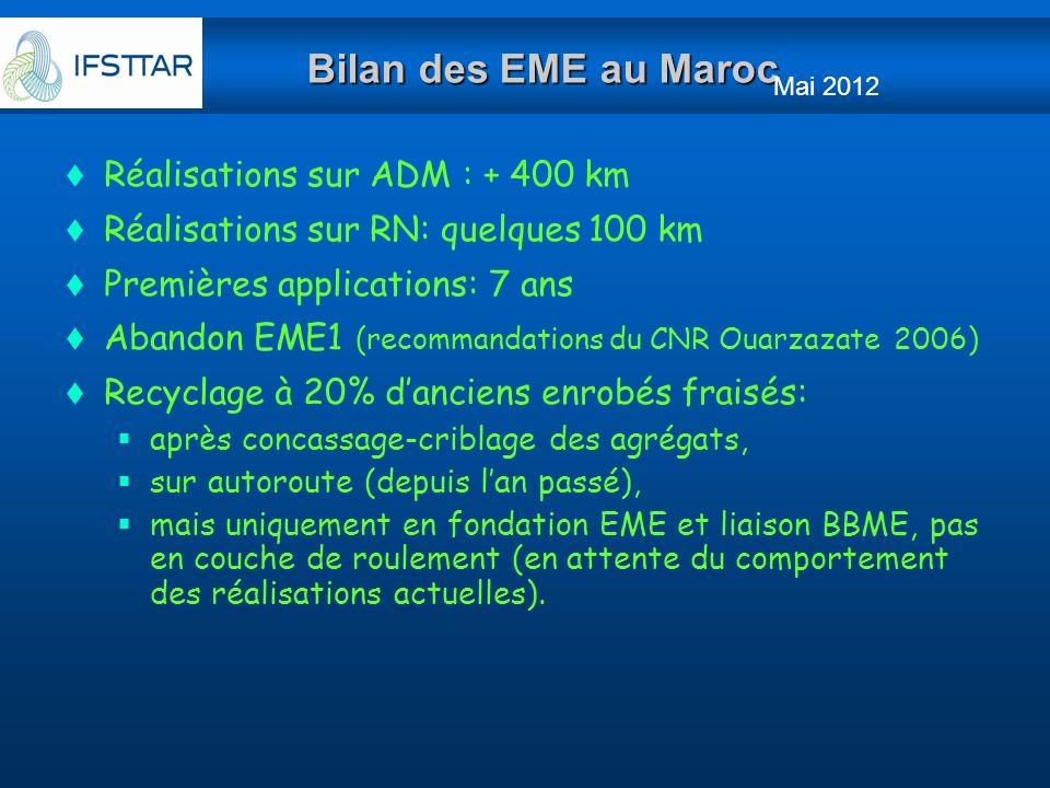 Bilan des EME au Maroc Réalisations sur ADM : + 400 km
