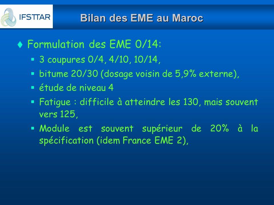 Bilan des EME au Maroc Formulation des EME 0/14: