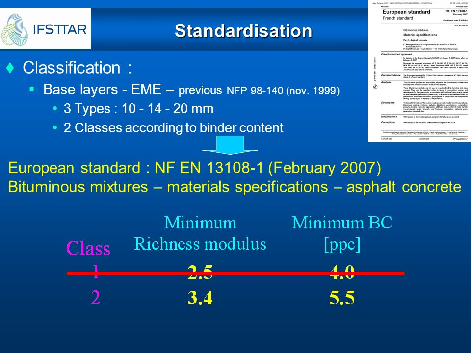 Standardisation Classification :