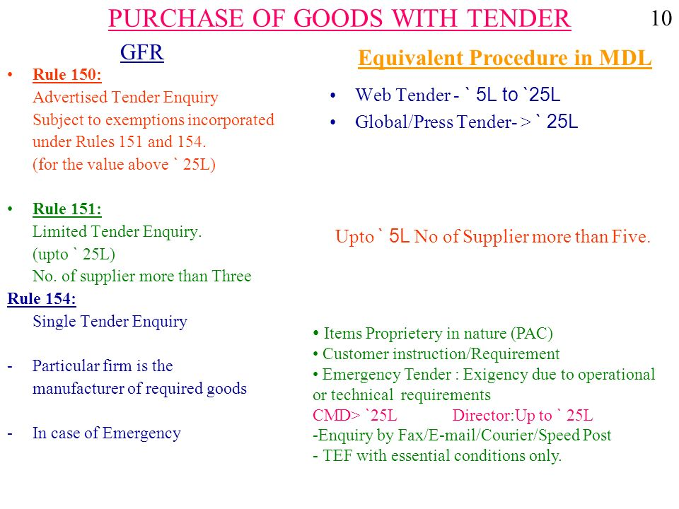 PURCHASE OF GOODS WITH TENDER