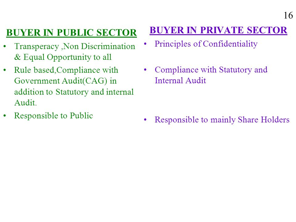 BUYER IN PRIVATE SECTOR