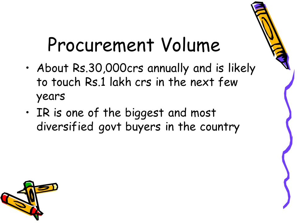 Procurement Volume About Rs.30,000crs annually and is likely to touch Rs.1 lakh crs in the next few years.