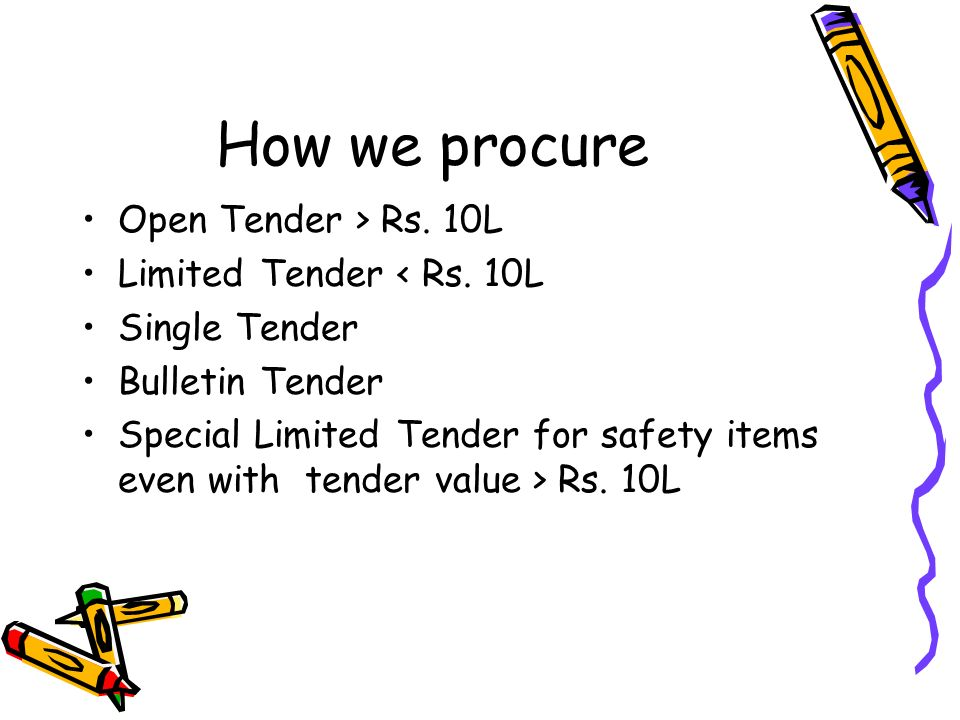How we procure Open Tender > Rs. 10L Limited Tender < Rs. 10L
