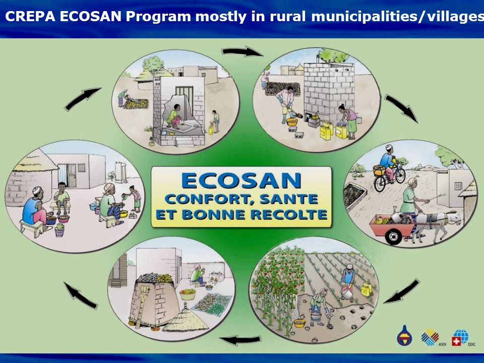 CREPA ECOSAN Program mostly in rural municipalities/villages