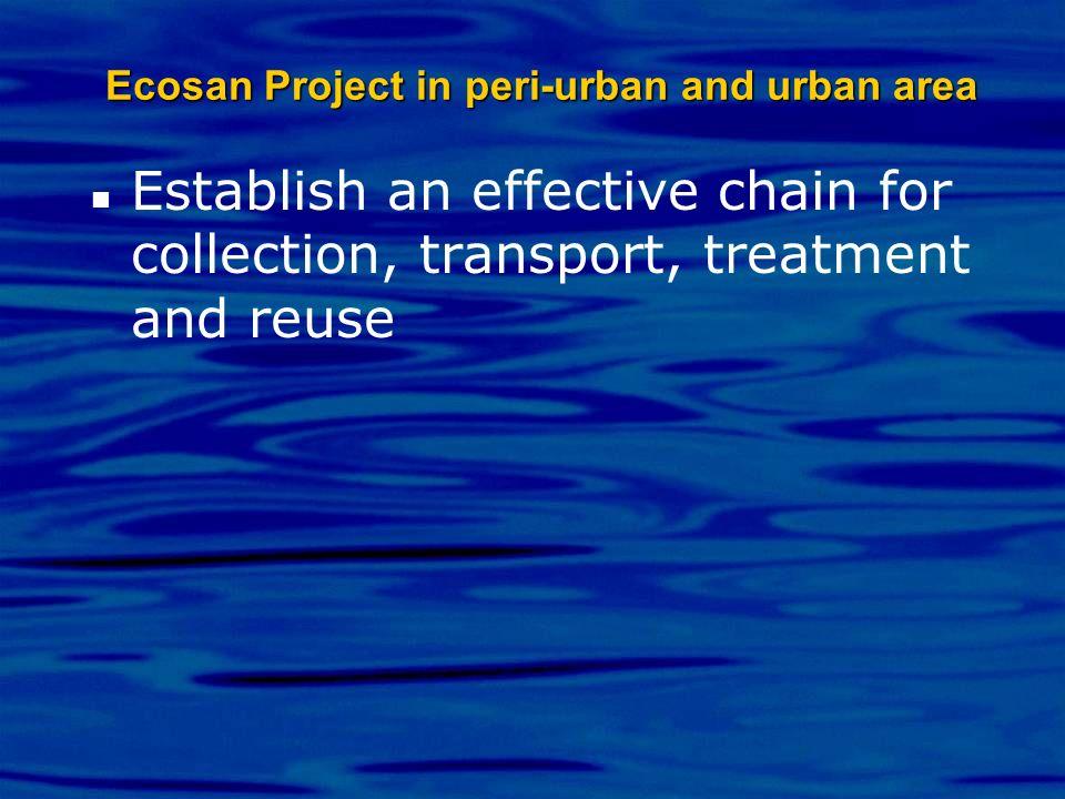 Ecosan Project in peri-urban and urban area