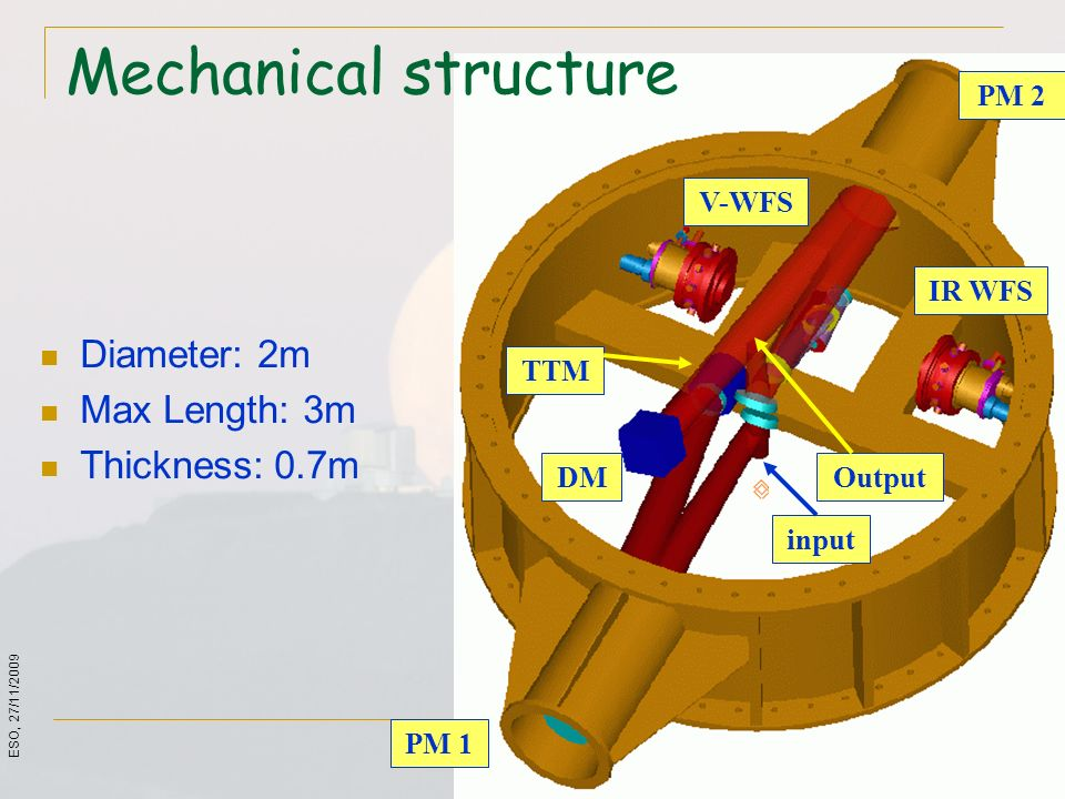 Mechanical structure Diameter: 2m Max Length: 3m Thickness: 0.7m PM 2