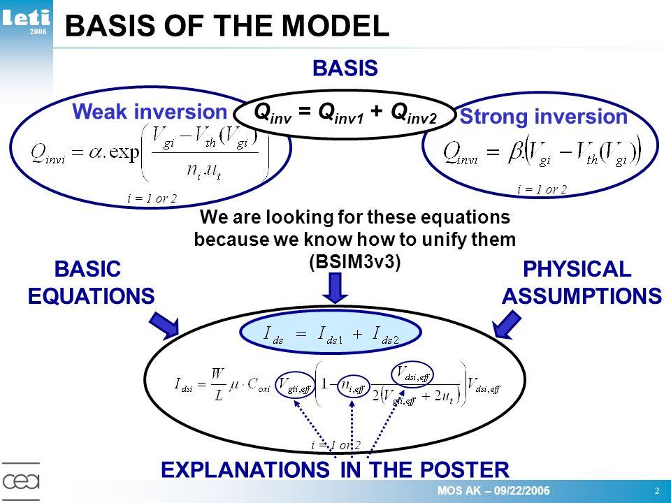 BASIS OF THE MODEL Qinv = Qinv1 + Qinv2 BASIS BASIC EQUATIONS PHYSICAL