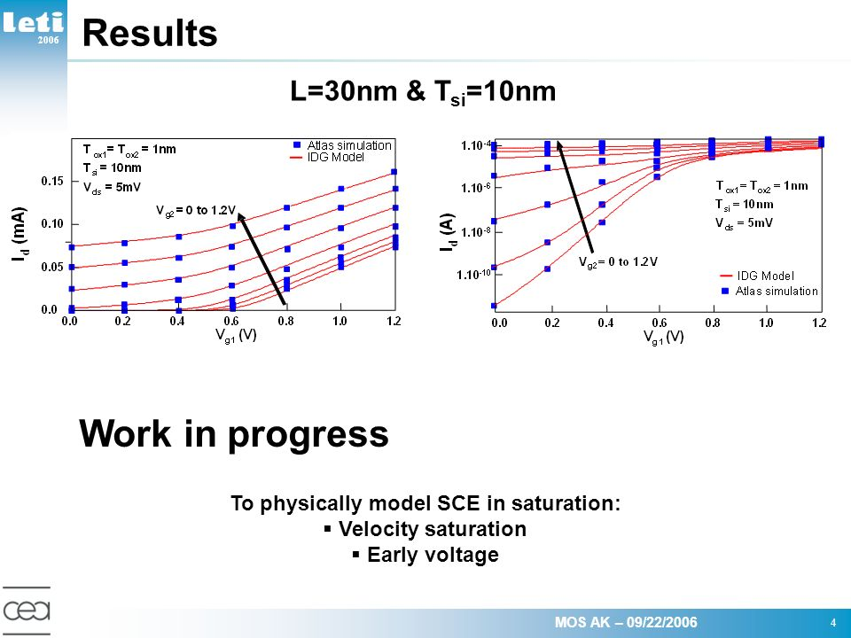 To physically model SCE in saturation: