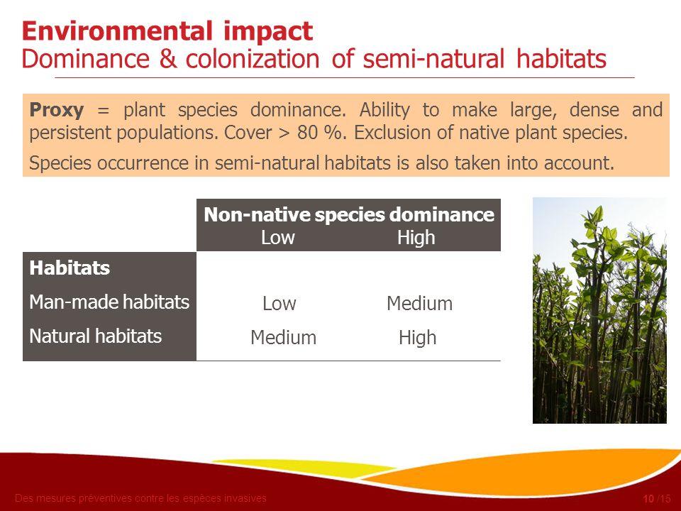 Non-native species dominance