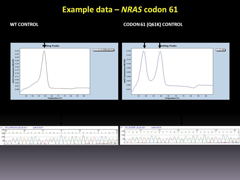 Example data – NRAS codon 61