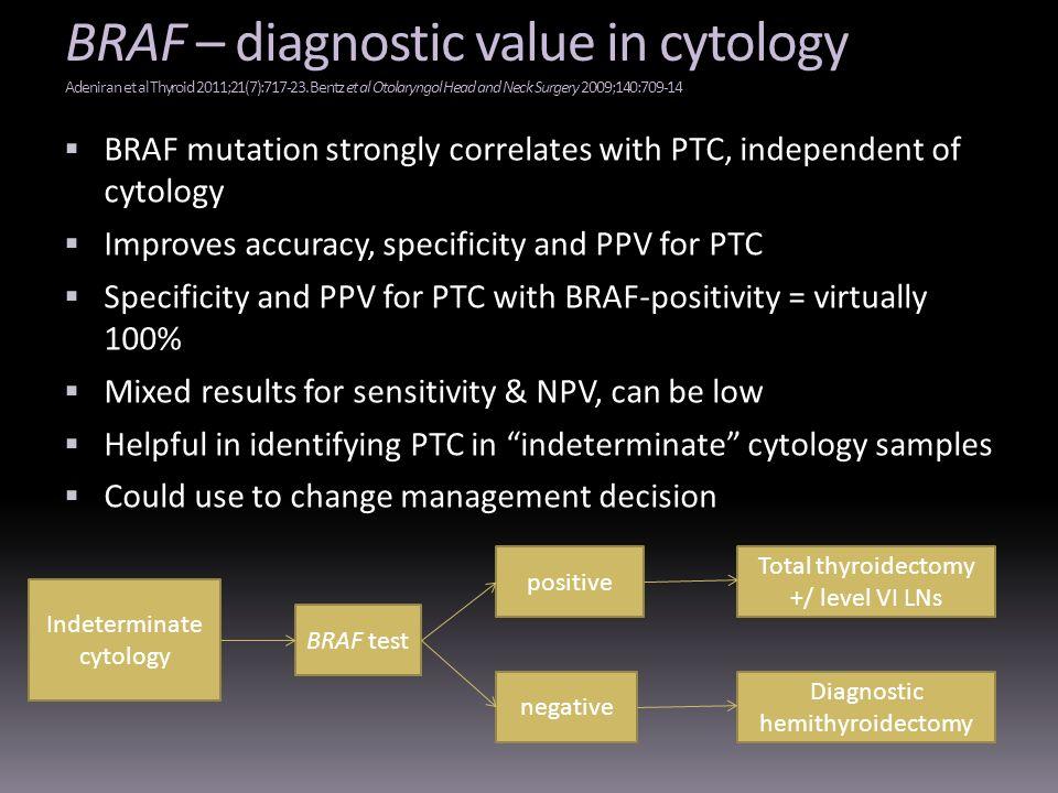 BRAF – diagnostic value in cytology Adeniran et al Thyroid 2011;21(7):717-23. Bentz et al Otolaryngol Head and Neck Surgery 2009;140:709-14