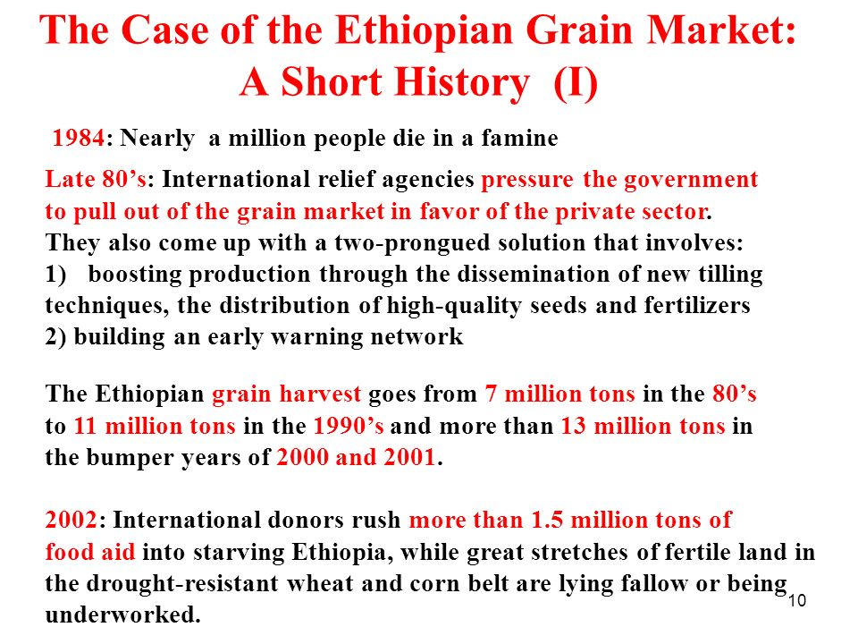 The Case of the Ethiopian Grain Market: A Short History (I)