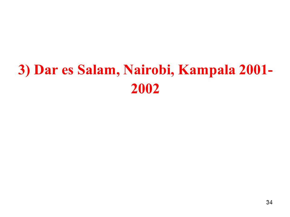 3) Dar es Salam, Nairobi, Kampala 2001-2002