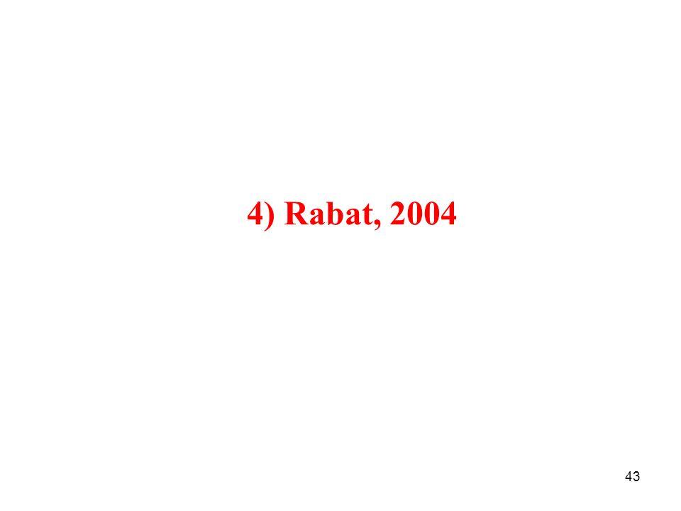 4) Rabat, 2004