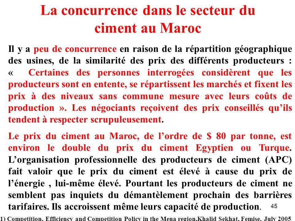 La concurrence dans le secteur du ciment au Maroc