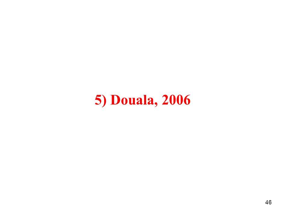 5) Douala, 2006