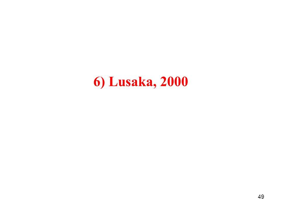 6) Lusaka, 2000