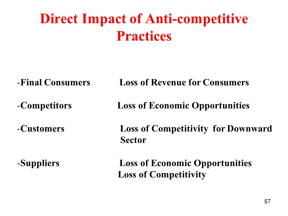 Direct Impact of Anti-competitive Practices