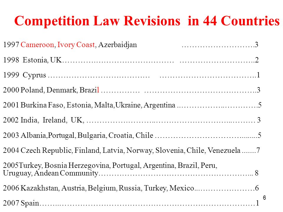 Competition Law Revisions in 44 Countries