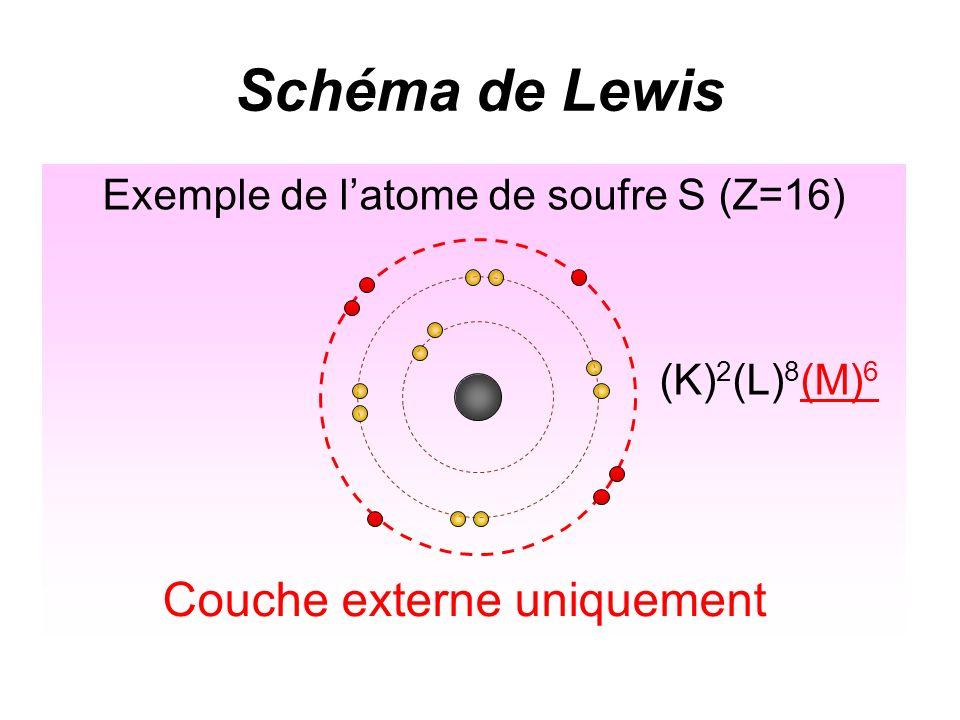 Schéma de Lewis Couche externe uniquement