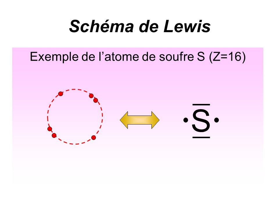 Exemple de l'atome de soufre S (Z=16)